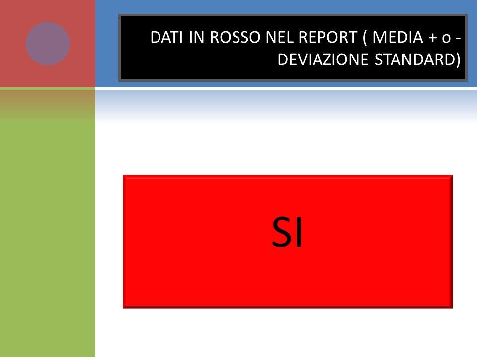 DATI IN ROSSO NEL REPORT ( MEDIA + o - DEVIAZIONE STANDARD)