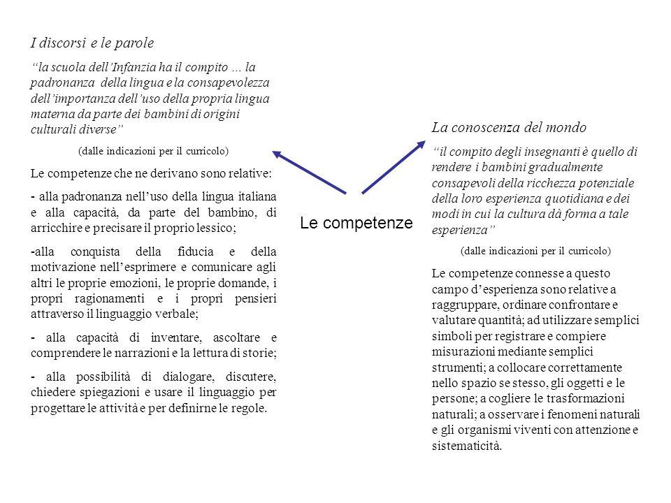 Le competenze I discorsi e le parole La conoscenza del mondo
