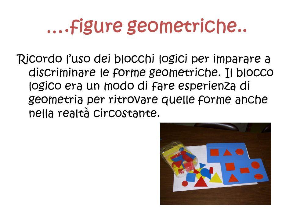 ….figure geometriche..