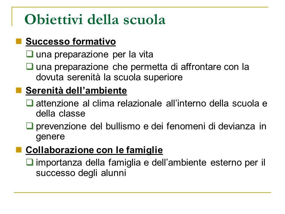 Obiettivi della scuola