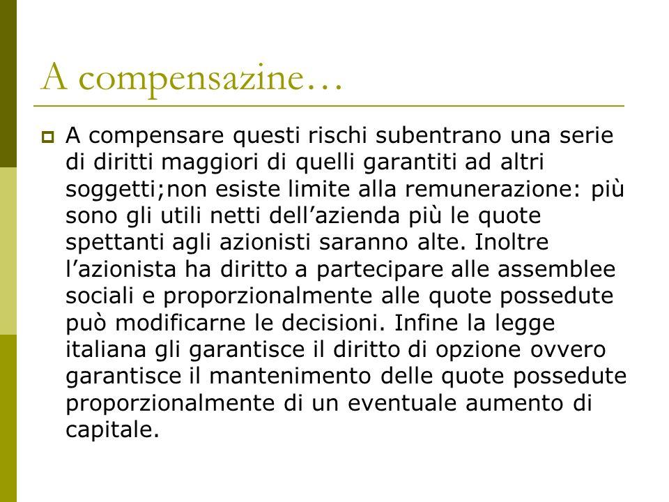 A compensazine…