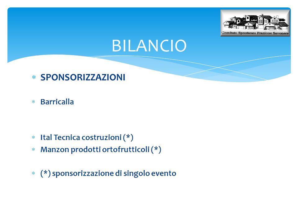 BILANCIO SPONSORIZZAZIONI Barricalla Ital Tecnica costruzioni (*)