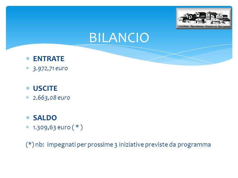 BILANCIO ENTRATE USCITE SALDO 3.972,71 euro 2.663,08 euro