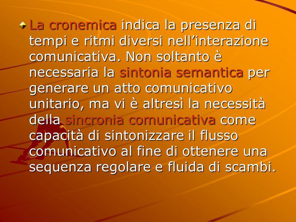 La cronemica indica la presenza di tempi e ritmi diversi nell'interazione comunicativa.
