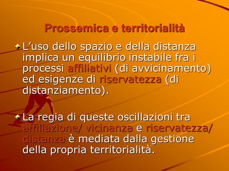 Prossemica e territorialità