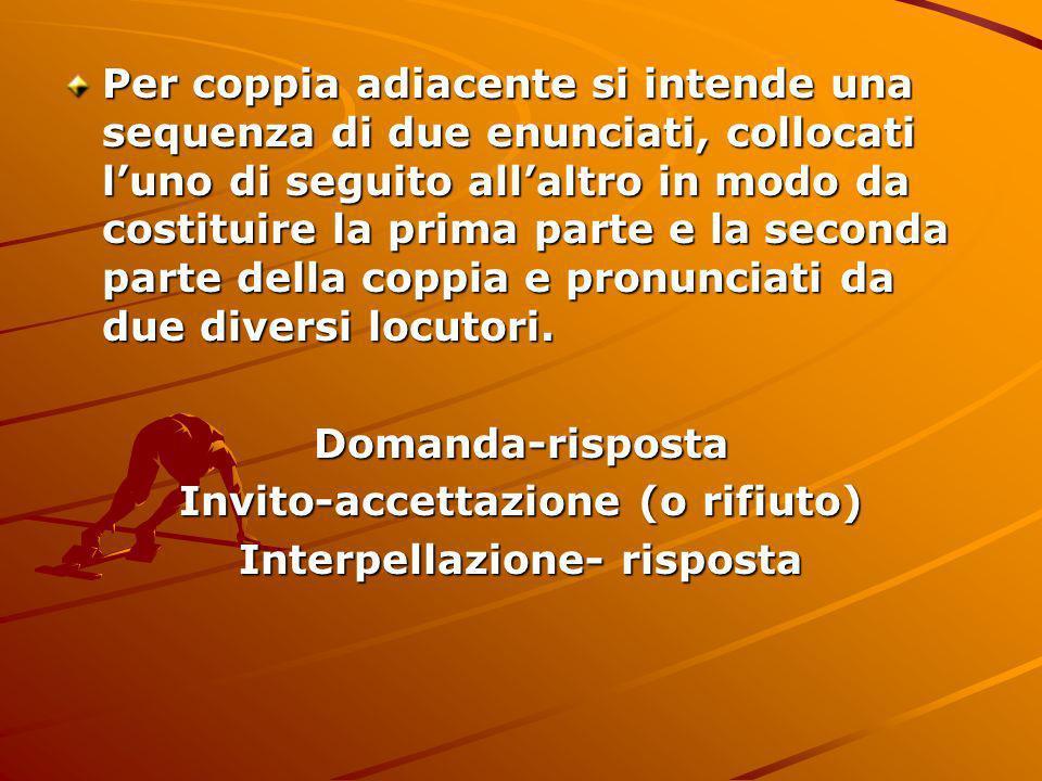 Invito-accettazione (o rifiuto) Interpellazione- risposta