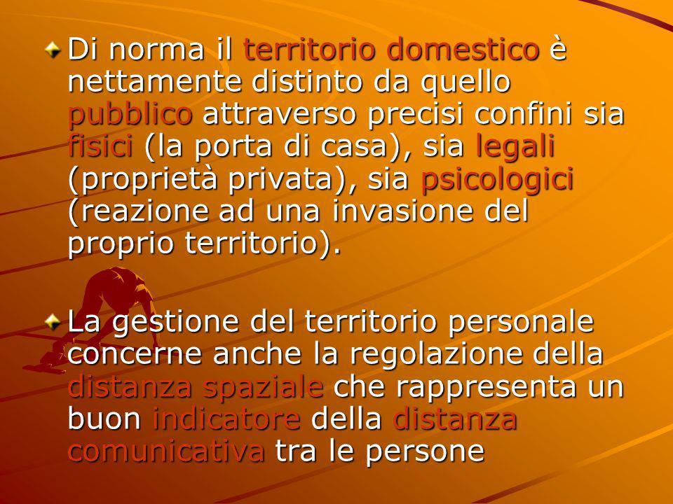 Di norma il territorio domestico è nettamente distinto da quello pubblico attraverso precisi confini sia fisici (la porta di casa), sia legali (proprietà privata), sia psicologici (reazione ad una invasione del proprio territorio).