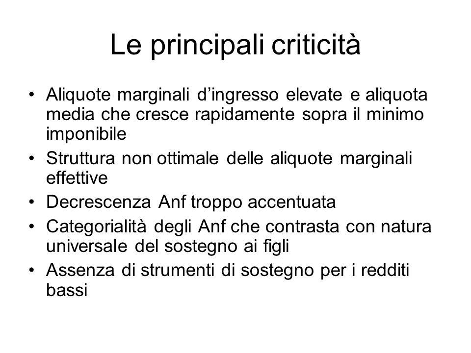 Le principali criticità