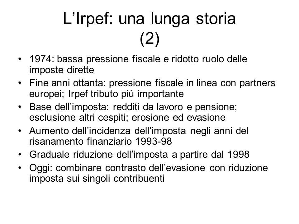 L'Irpef: una lunga storia (2)