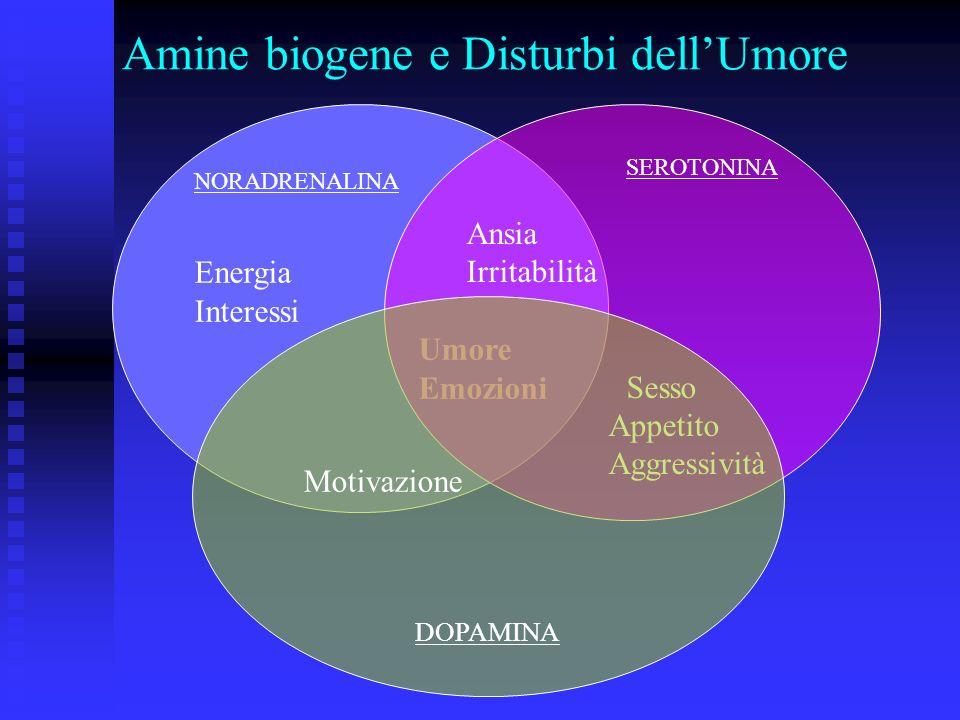 Amine biogene e Disturbi dell'Umore