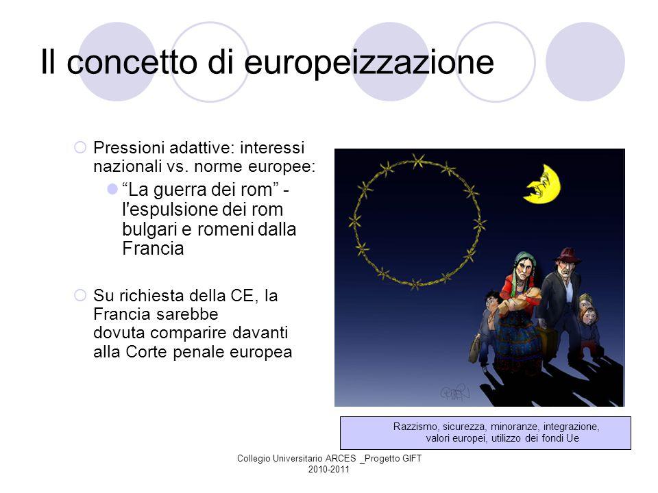 Il concetto di europeizzazione