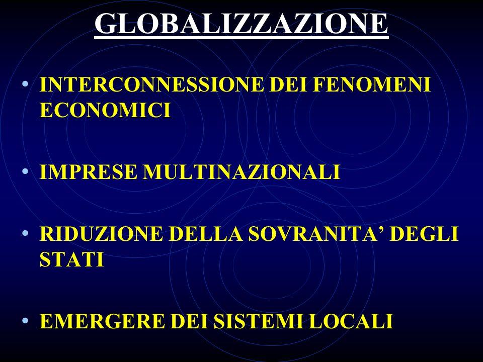 GLOBALIZZAZIONE INTERCONNESSIONE DEI FENOMENI ECONOMICI