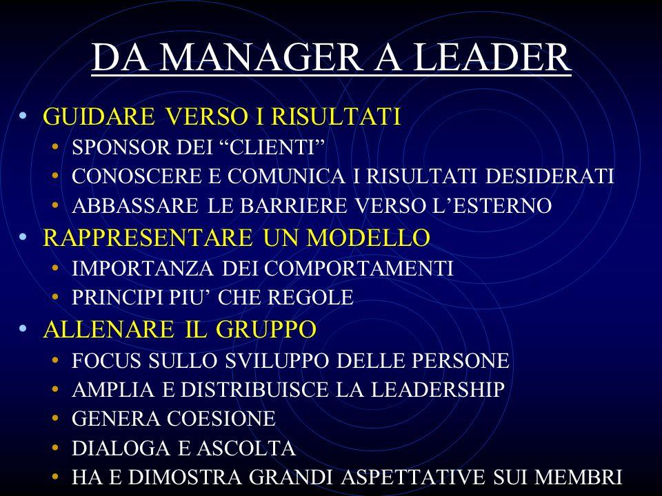 DA MANAGER A LEADER GUIDARE VERSO I RISULTATI RAPPRESENTARE UN MODELLO