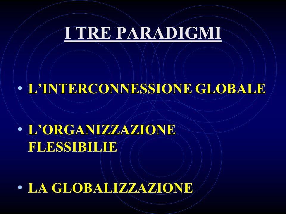I TRE PARADIGMI L'INTERCONNESSIONE GLOBALE