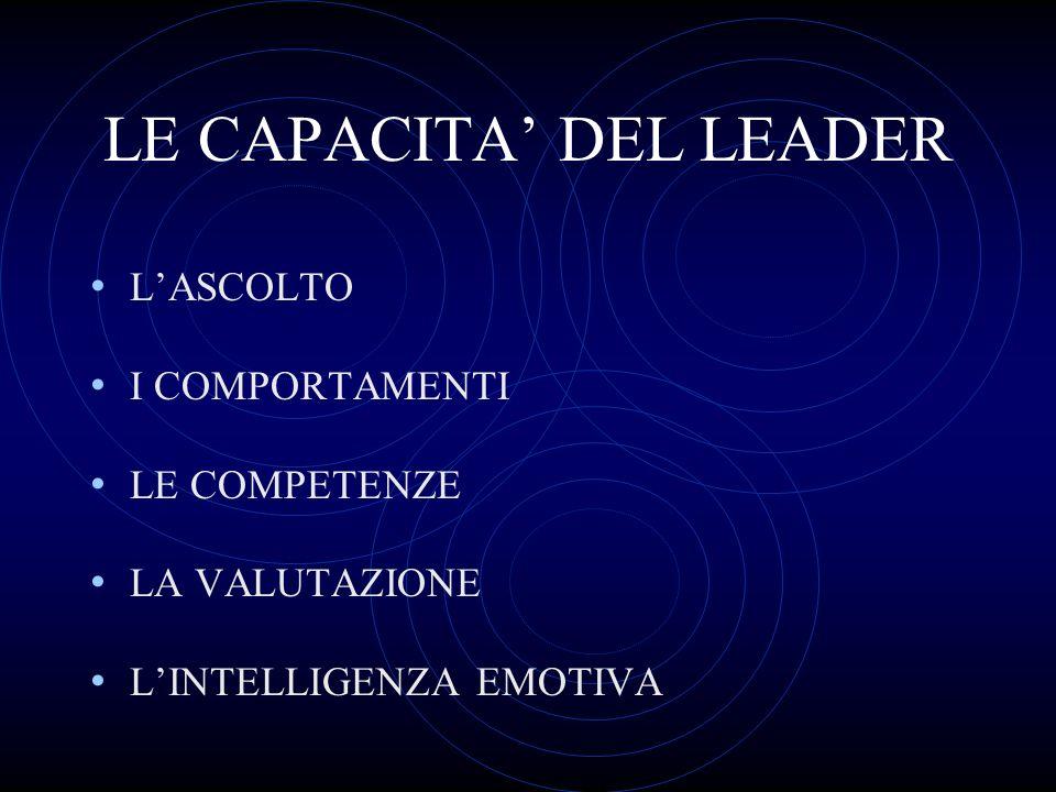 LE CAPACITA' DEL LEADER