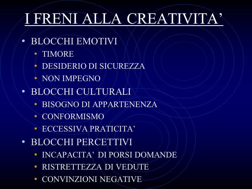 I FRENI ALLA CREATIVITA'