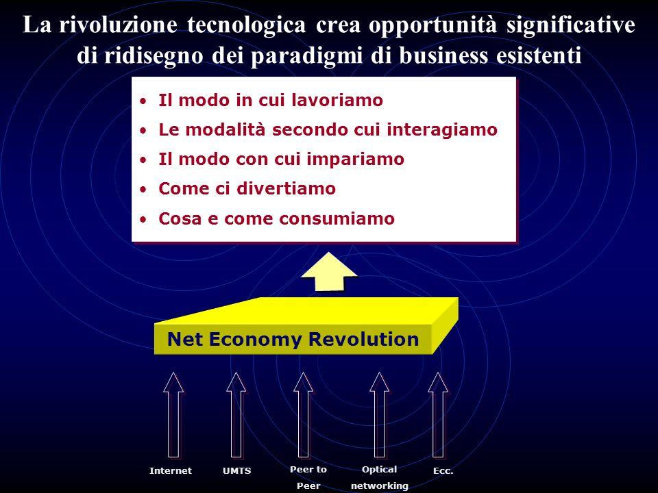 Net Economy Revolution