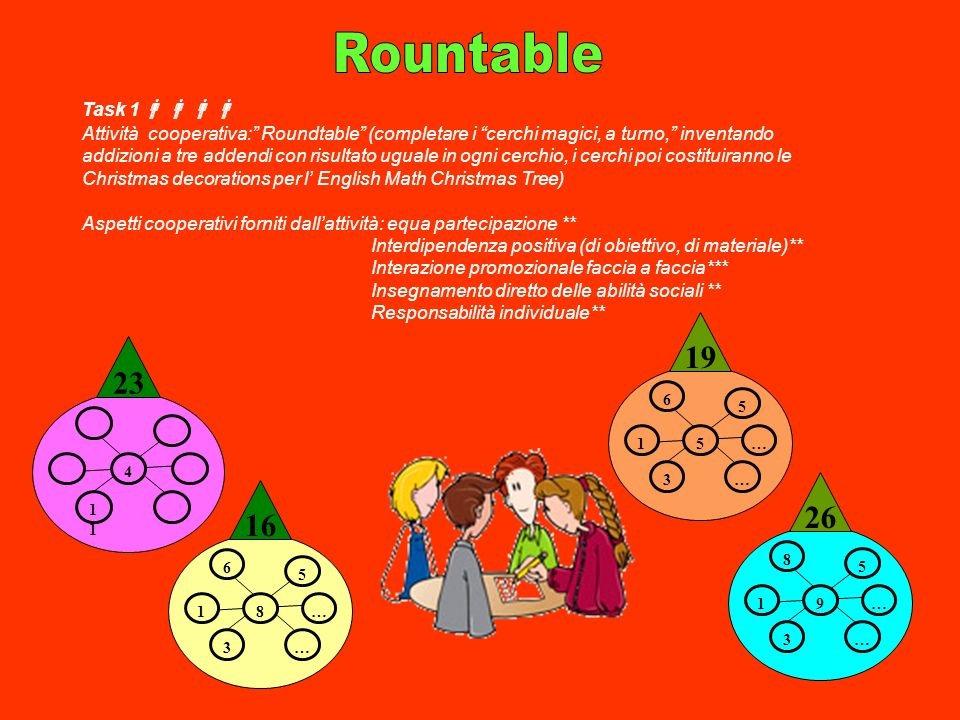 Rountable Task 1