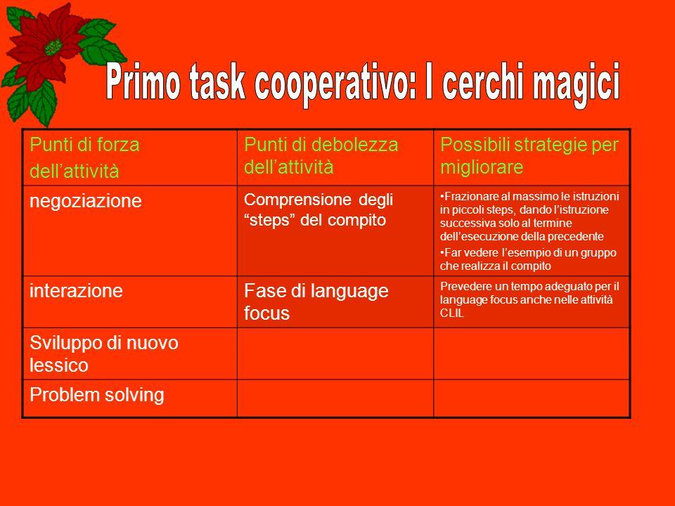 Primo task cooperativo: I cerchi magici