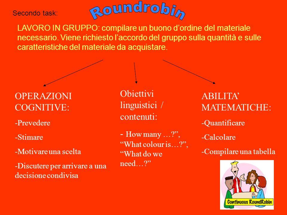 Roundrobin Obiettivi linguistici / contenuti: