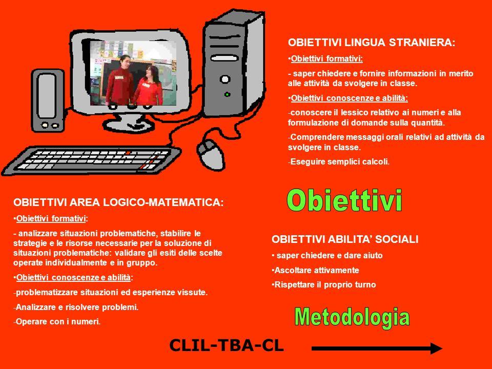 Obiettivi Metodologia CLIL-TBA-CL OBIETTIVI LINGUA STRANIERA:
