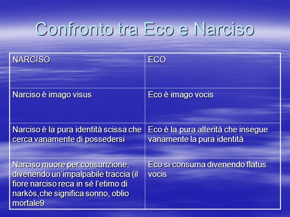 Confronto tra Eco e Narciso
