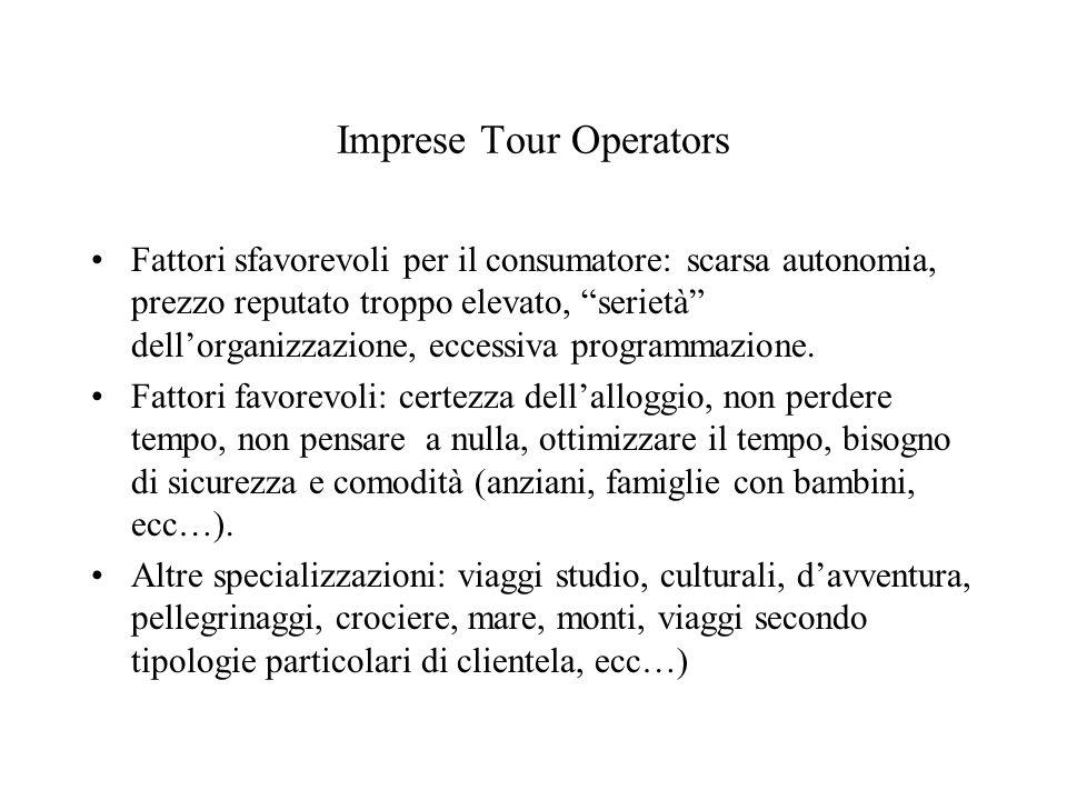 Imprese Tour Operators