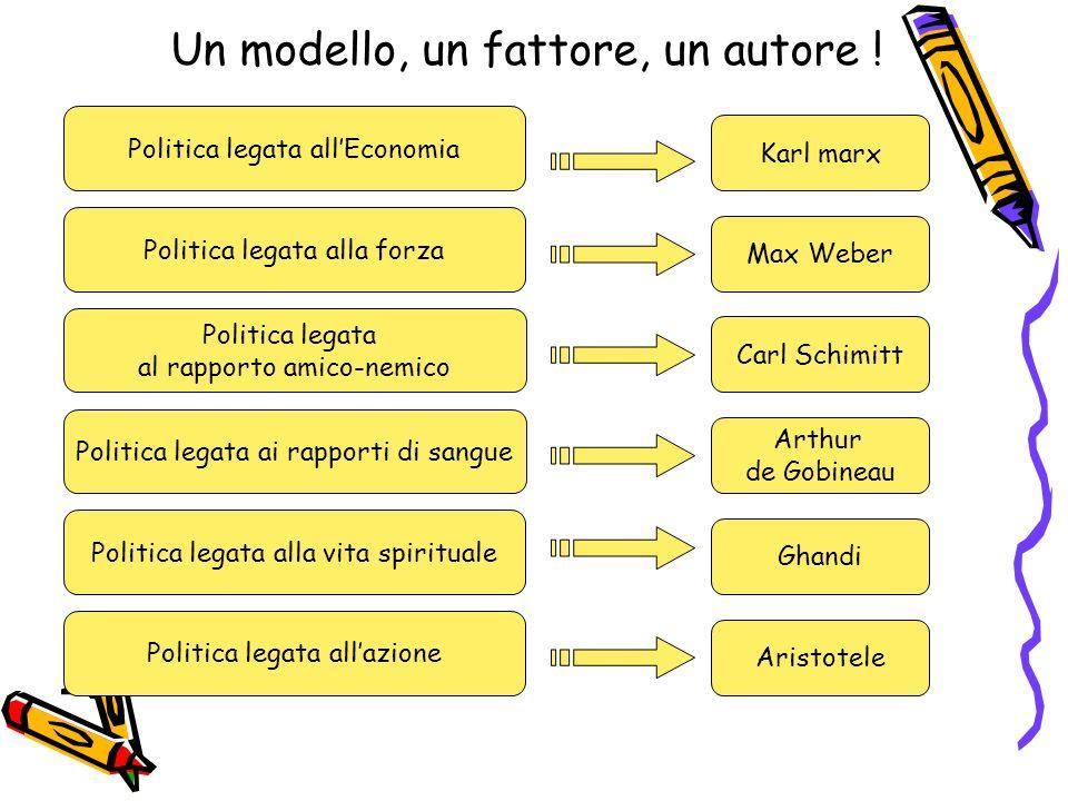 Un modello, un fattore, un autore !