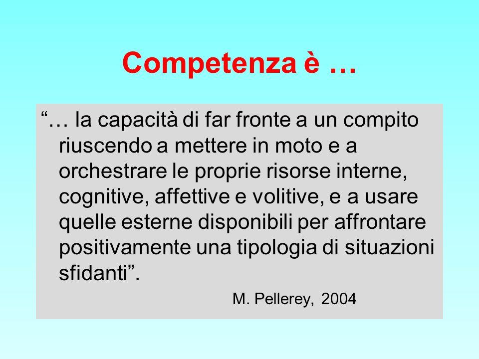 Competenza è …