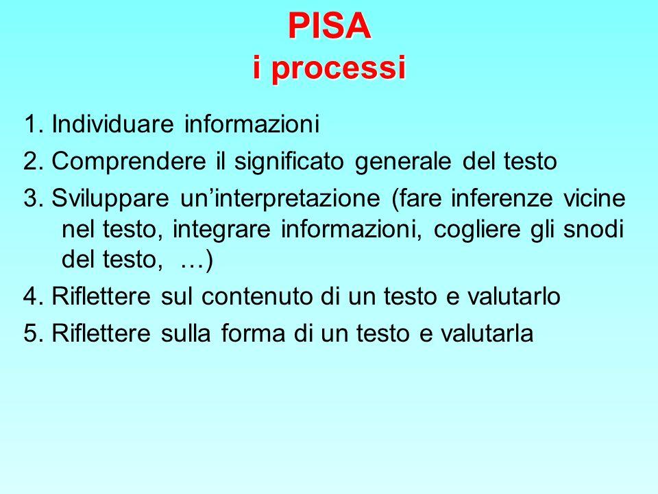 PISA i processi 1. Individuare informazioni