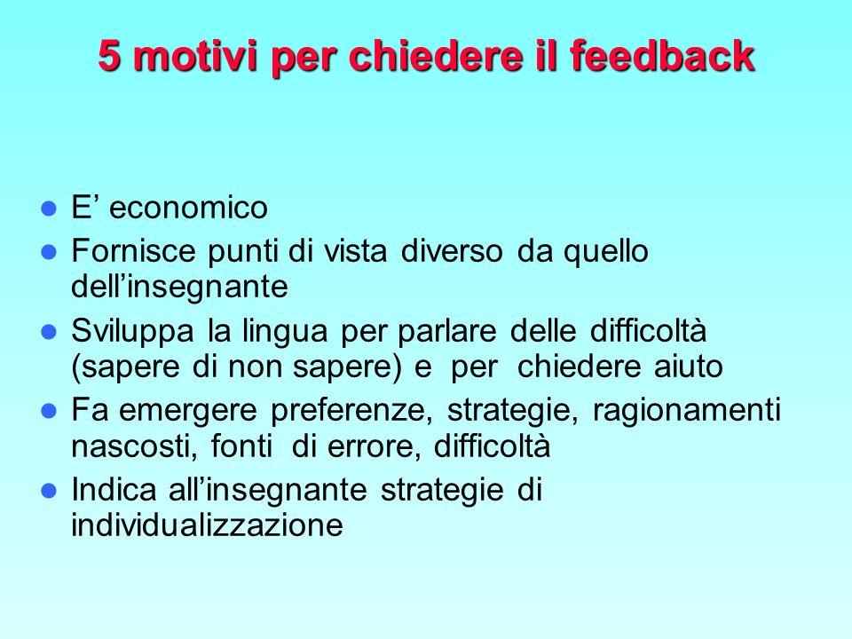 5 motivi per chiedere il feedback