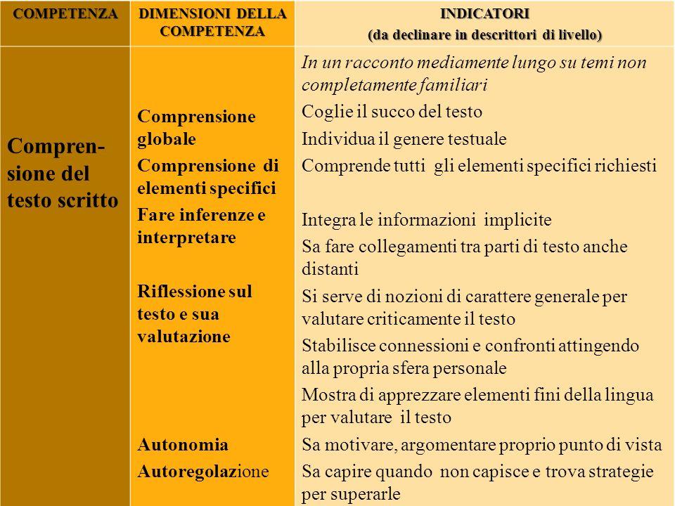 DIMENSIONI DELLA COMPETENZA (da declinare in descrittori di livello)