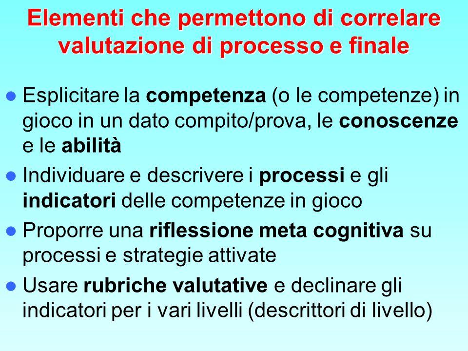 Elementi che permettono di correlare valutazione di processo e finale