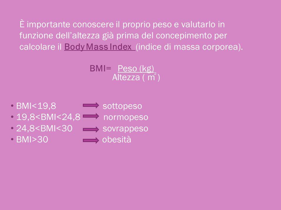 19,8<BMI<24,8 normopeso 24,8<BMI<30 sovrappeso