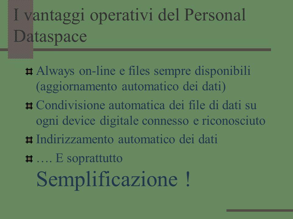 I vantaggi operativi del Personal Dataspace