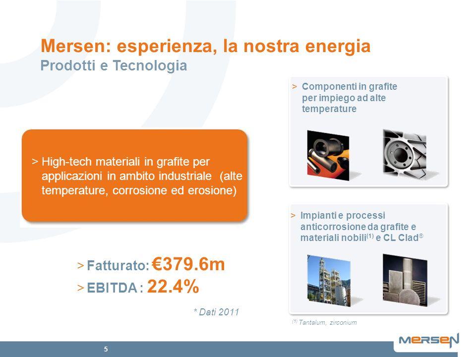 Mersen: esperienza, la nostra energia Prodotti e Tecnologia