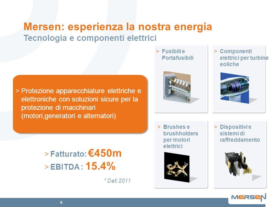 Mersen: esperienza la nostra energia Tecnologia e componenti elettrici