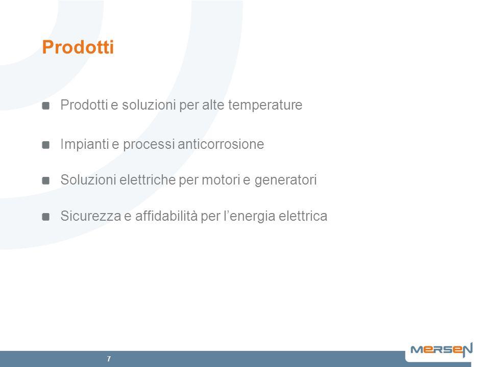 Prodotti Prodotti e soluzioni per alte temperature