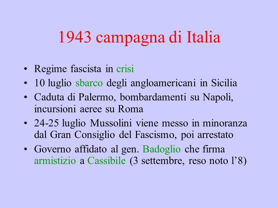 1943 campagna di Italia Regime fascista in crisi