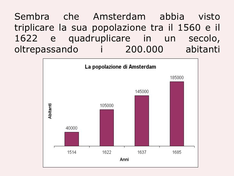 Sembra che Amsterdam abbia visto triplicare la sua popolazione tra il 1560 e il 1622 e quadruplicare in un secolo, oltrepassando i 200.000 abitanti