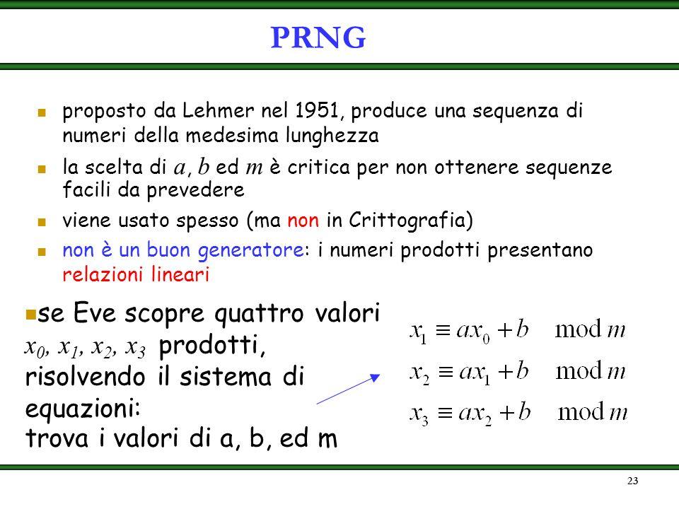 PRNG proposto da Lehmer nel 1951, produce una sequenza di numeri della medesima lunghezza.