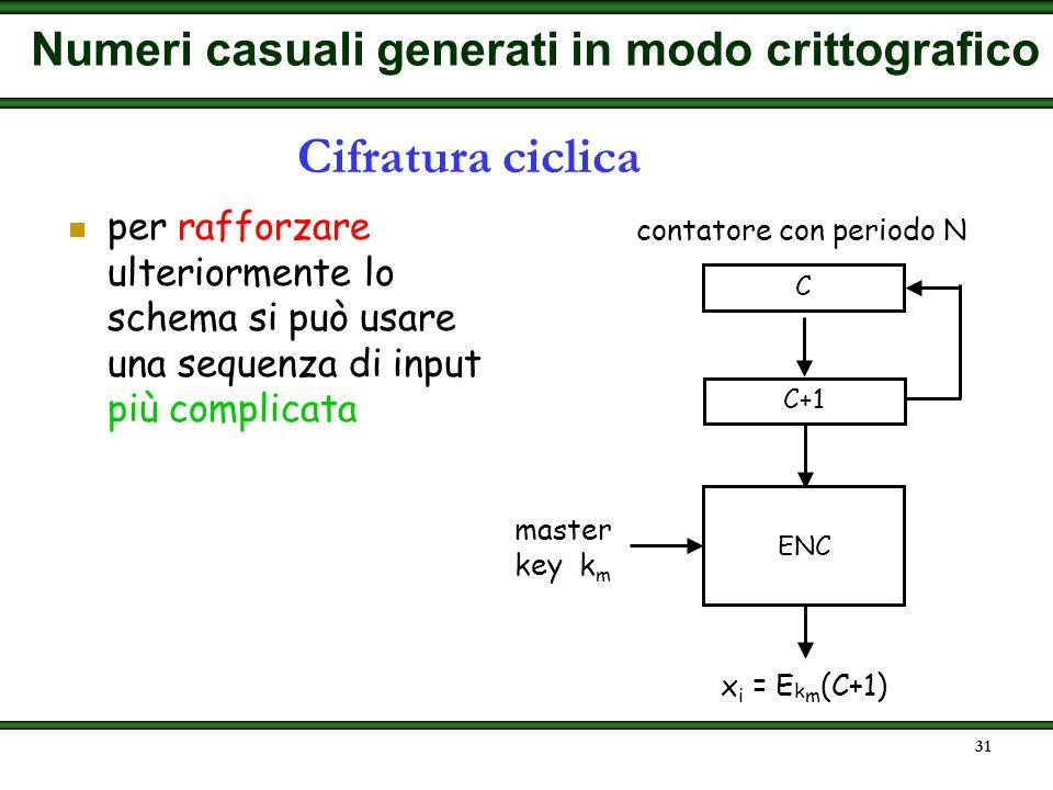 Cifratura ciclica Numeri casuali generati in modo crittografico