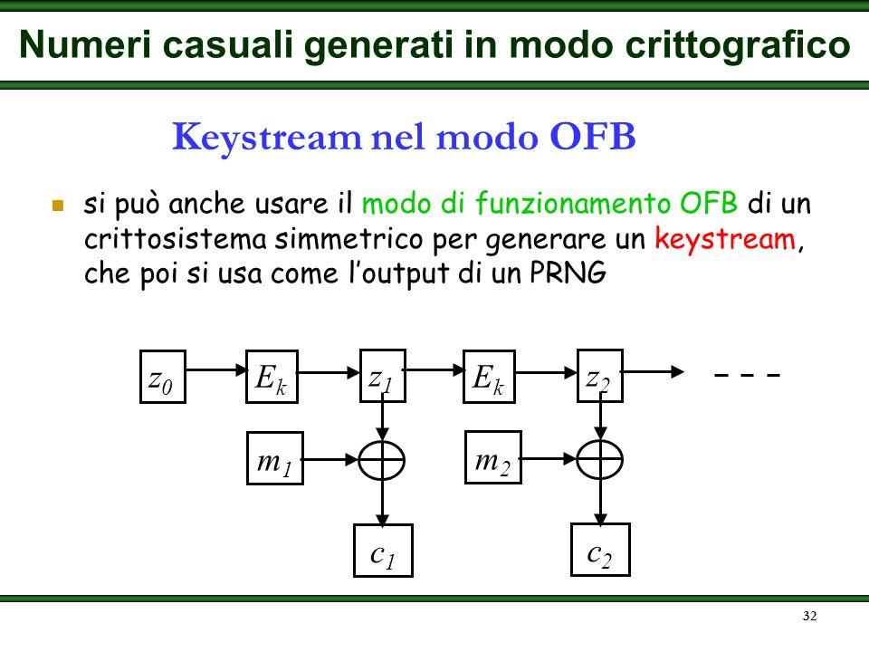 Keystream nel modo OFB Numeri casuali generati in modo crittografico