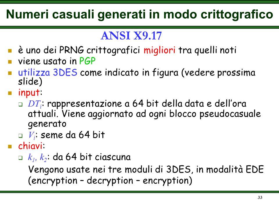 ANSI X9.17 Numeri casuali generati in modo crittografico