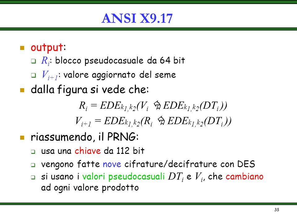 ANSI X9.17 output: Ri: blocco pseudocasuale da 64 bit