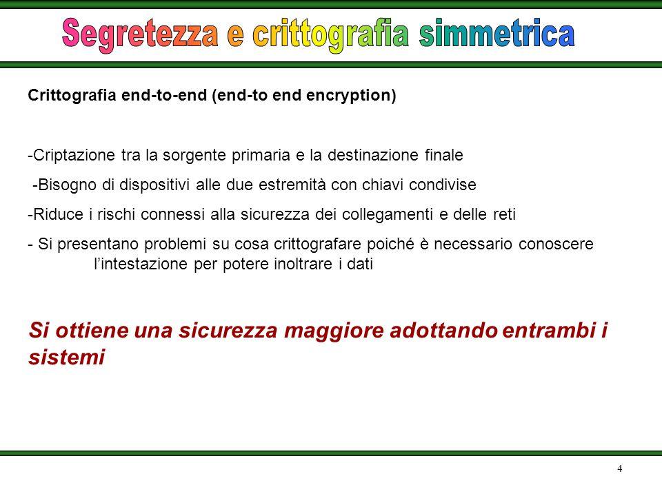 Segretezza e crittografia simmetrica