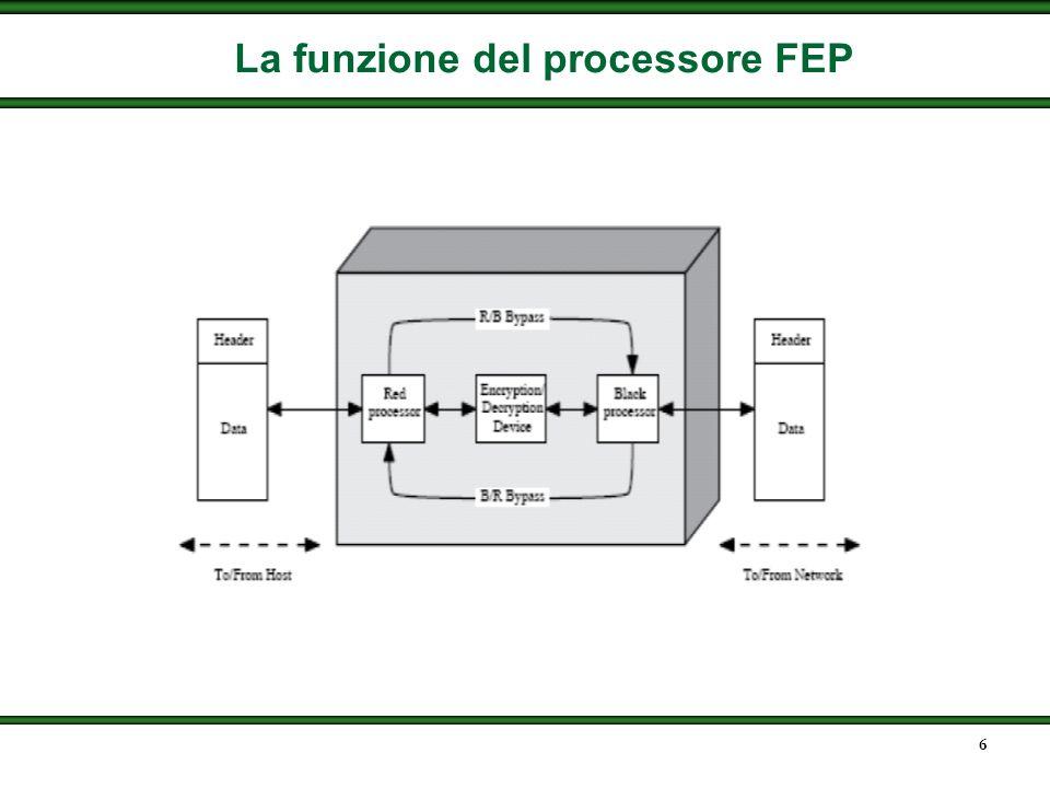 La funzione del processore FEP