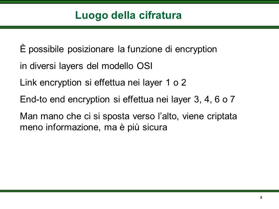 Luogo della cifratura È possibile posizionare la funzione di encryption. in diversi layers del modello OSI.