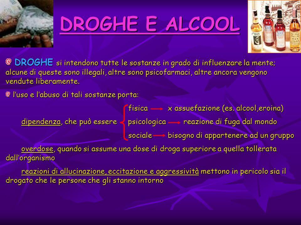 DROGHE E ALCOOL