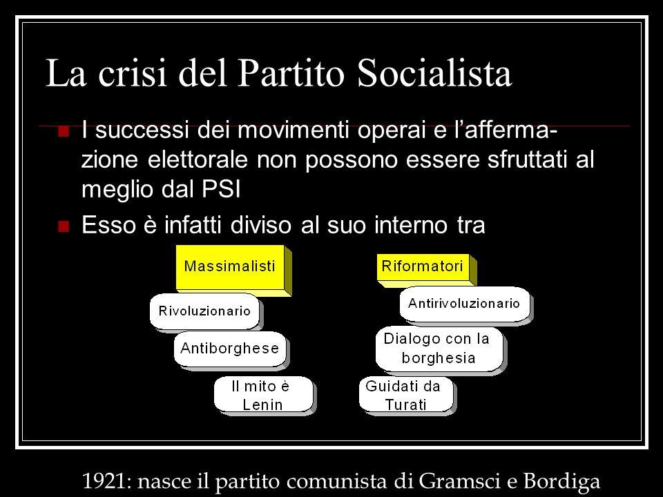 La crisi del Partito Socialista